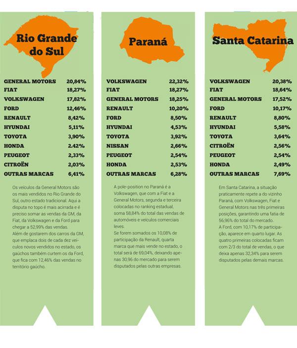 mercado-analise-estados-tabelas-01