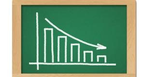 Artigo: A importância de medir