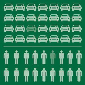 taxa de motorização