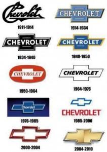evolução da marca Chevrolet de logomarca Chevrolet para logotipo