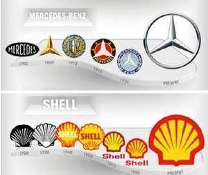 evolução das marcas da Mercedes-Benz e da Shell