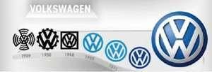 evolução do logotipo da Volkswagen