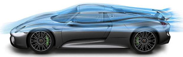 Estudo aerodinâmico em Porsche 918 no túnel de vento