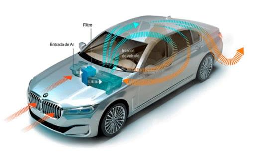 BMW anuncia filtro Nanofibra para ventilação de veículos